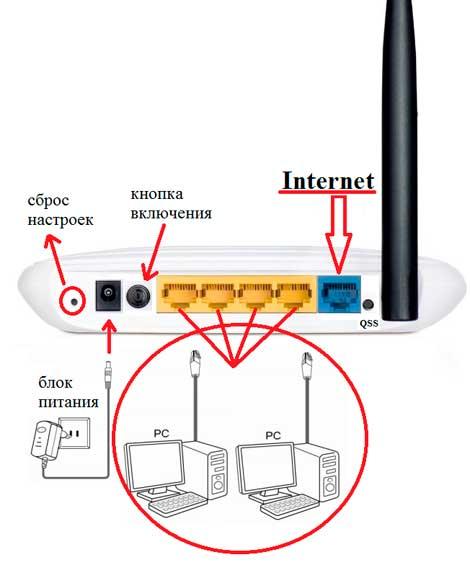 Как настроить wifi роутер своими руками