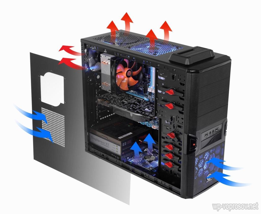 Самый лучшее охлаждение для процессора