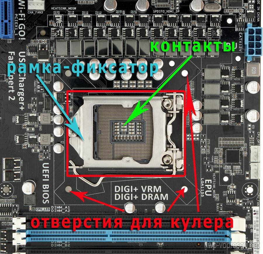 Лучший сокет Intel