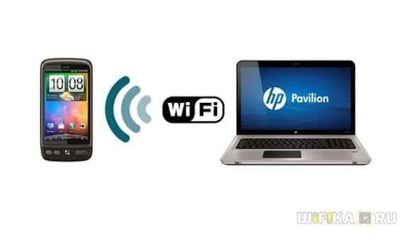kak peredat faylyi po wifi
