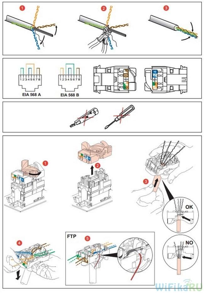 схема подключения legrand rj-45