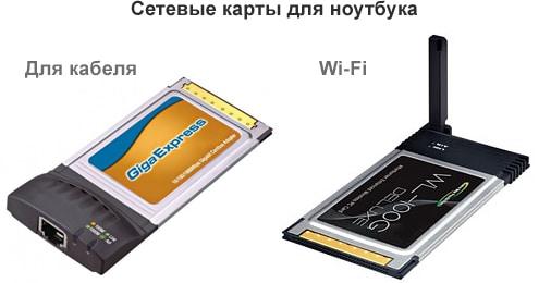 встроенные сетевые карты для ноутбука