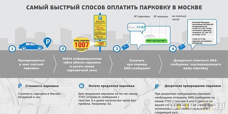 Программа Для Оплаты Парковки В Москве Андроид - фото 6