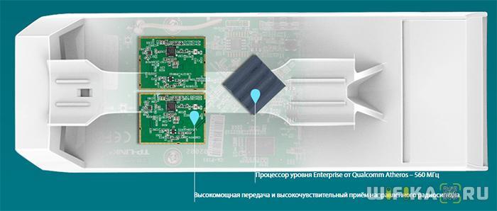 pharos CPE510