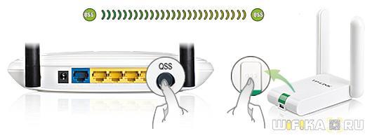 кнопка qss на wifi адаптере tl-wn822n