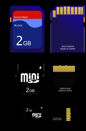 размер sd карт памяти