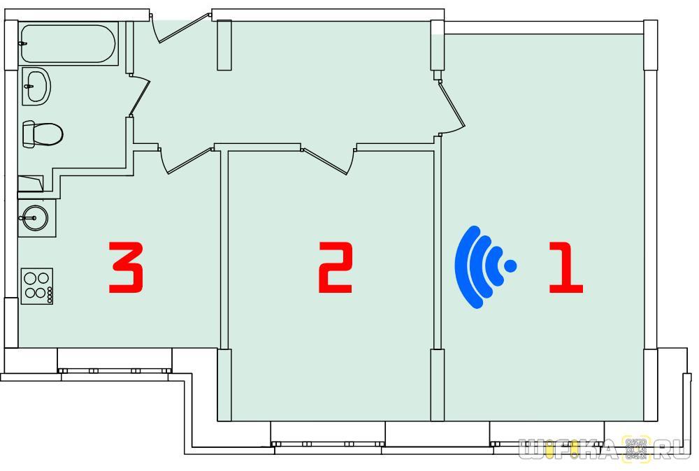 конфигурация квартиры