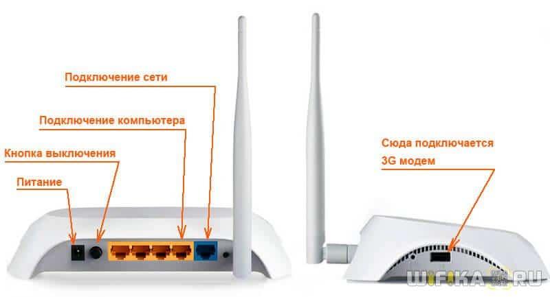 Подключение роутера TP-Link