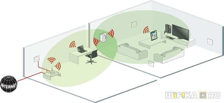 схема wifi репитера