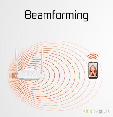 tx beamforming