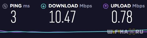скорость от wifi репитера