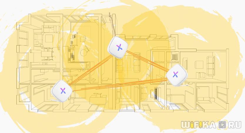 схема работы mesh роутеров zyxel multy u