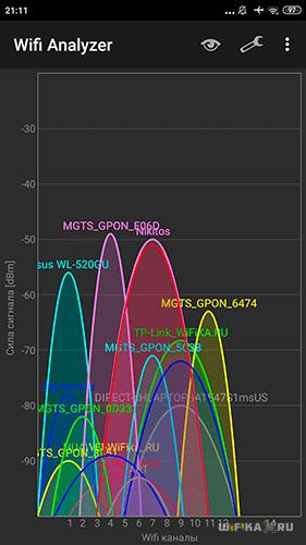 2.4 ГГц