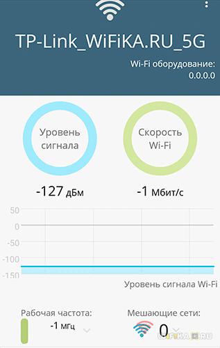 Скорость 5 ГГц в 3 комнате