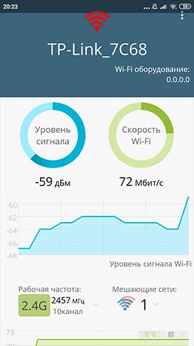 тесты wifi на 2.4 ГГц во 2 комнате