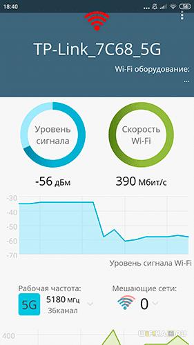 тесты wifi на 5 GHz в 1 комнате