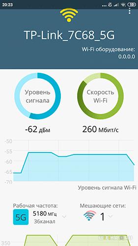 тесты wifi на 5 GHz во 2 комнате