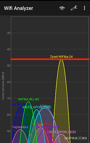 сигнал 24-1