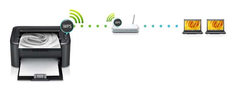 пин код принтер wifi