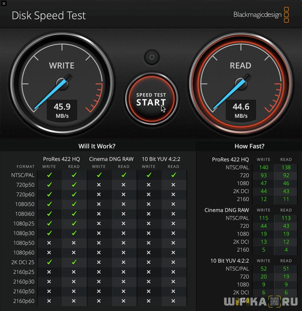 скорость работы диска